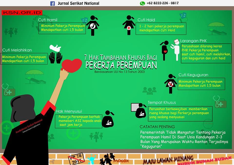 Hak Buruh Perempuan
